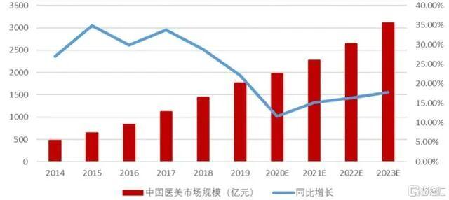 奥园美谷推1820万份股票期权激励计划 锚定未来两年高质量发展5.jpg